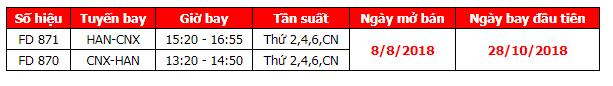 Air Asia khuyến mại vé giá rẻ