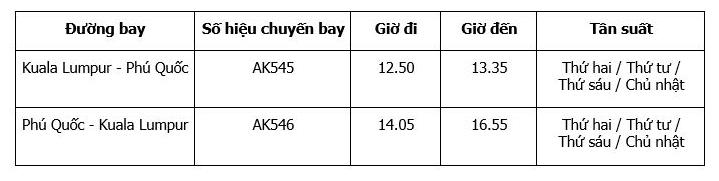 AirAsia khuyến mại đường bay thẳng Phú Quốc - Kuala Lumpur giá chỉ 28 USD
